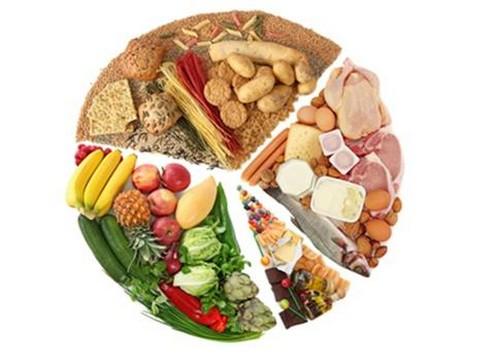 Ăn uống cân bằng giúp phòng chống viêm đại tràng