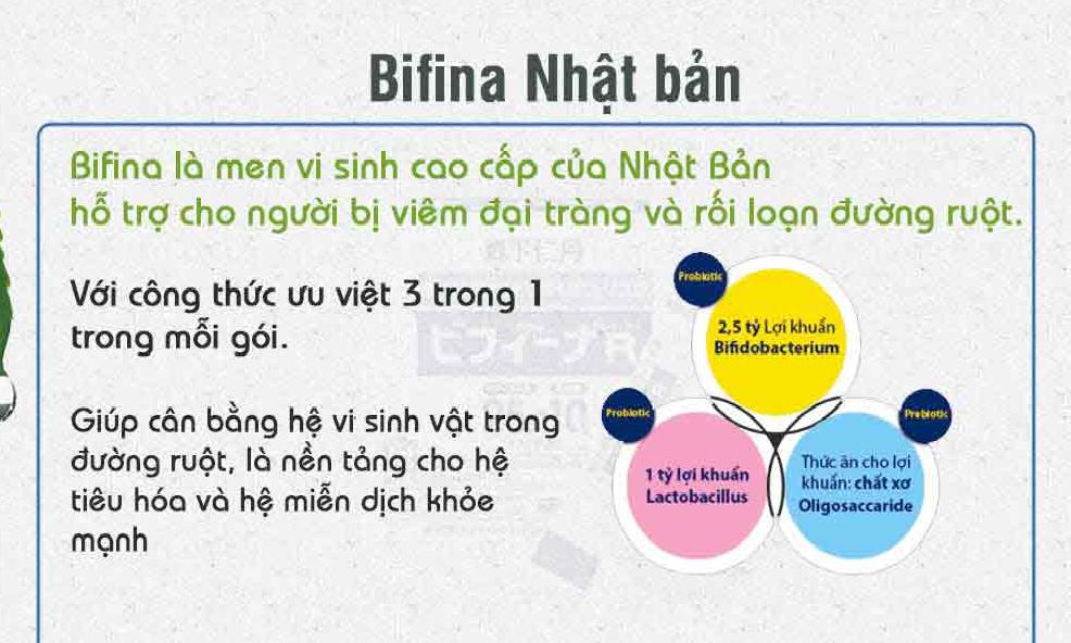 thuoc-bifina-cua-nhat-ban-chua-viem-dai-trang-co-tot-khong3