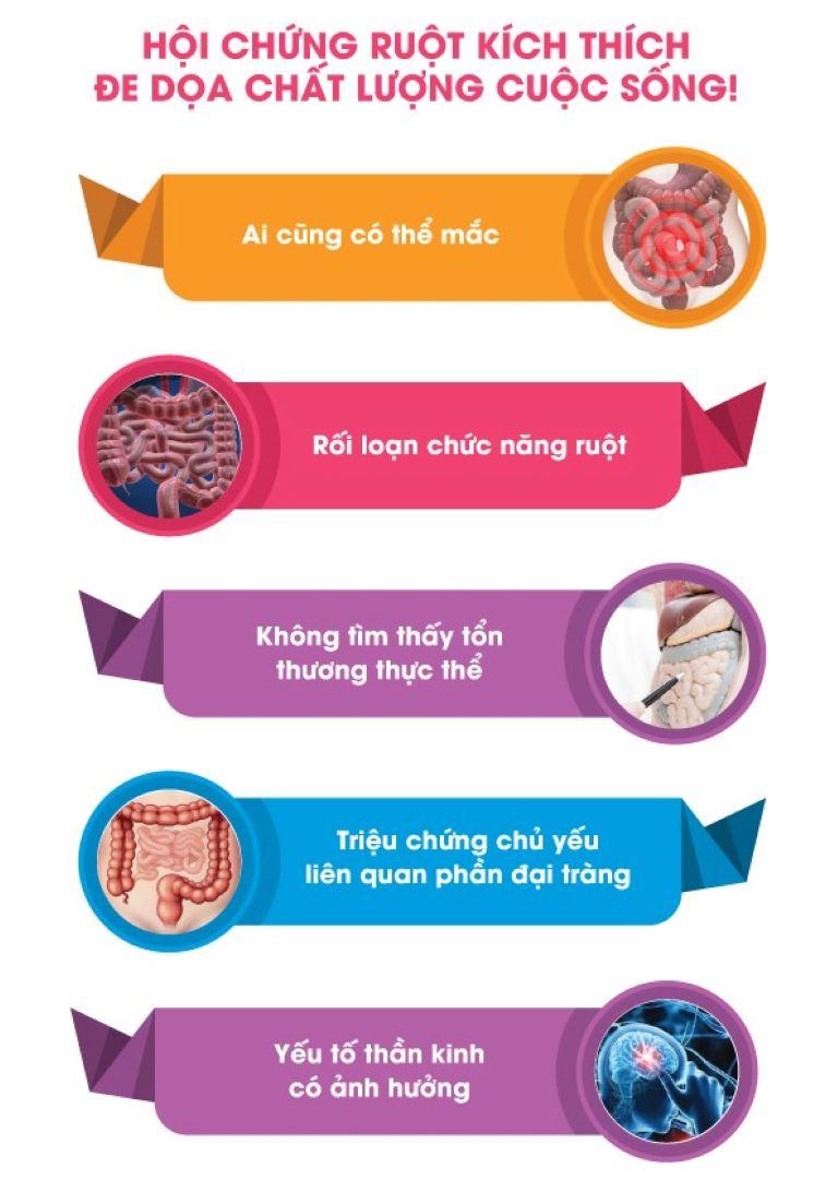 Hội chứng ruột kích thích ảnh hưởng rất nhiều tới chất lượng cuộc sống